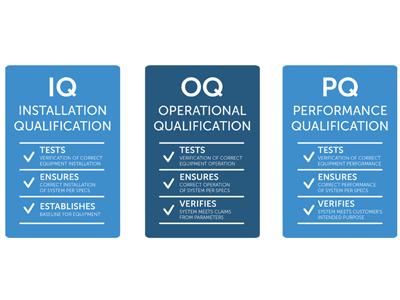 validation qualification information and training presentation. iq ...